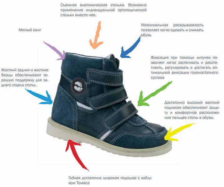 как выбрать летнюю обувь для ребенка живой
